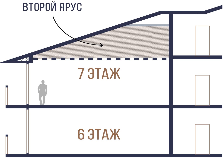 Схема двухъярусной квартиры